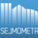 Sejmometr